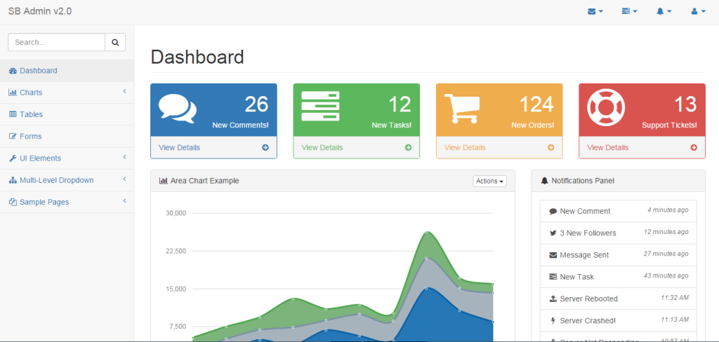 SBadmin admin dashboard