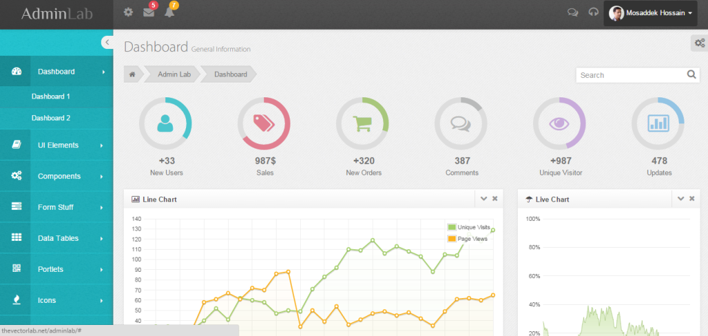 adminlab admin theme bootstrap