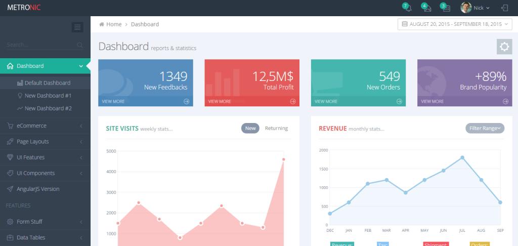 Metronic admin dashboard bootstrap